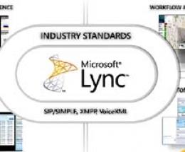 Giải pháp truyền thông đa phương tiện hiệu quả với Microsoft Lync